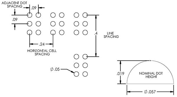 Schéma des points, espacements et dimensions de la machine à écrire le braille Perkins